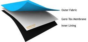 membrane liner terbaik